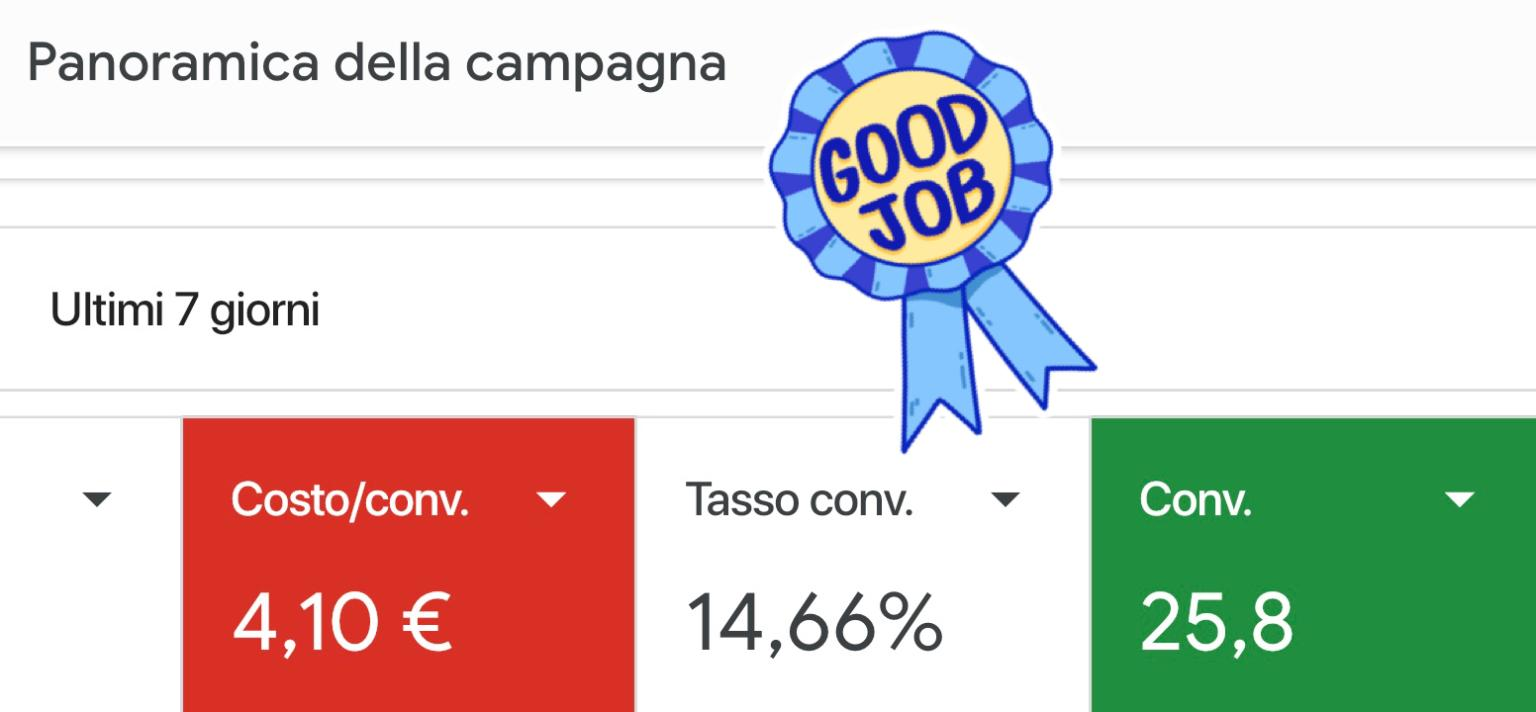 Risultati campagna Google Ads - Google Adwords
